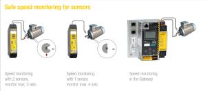 ssm_sensors