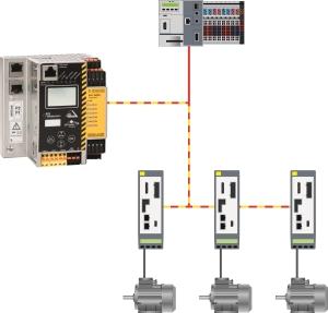 Safety_Gateway_mit_sicherer_Feldbusanbindung_2